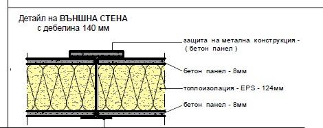 Стени сглобяеми къщи