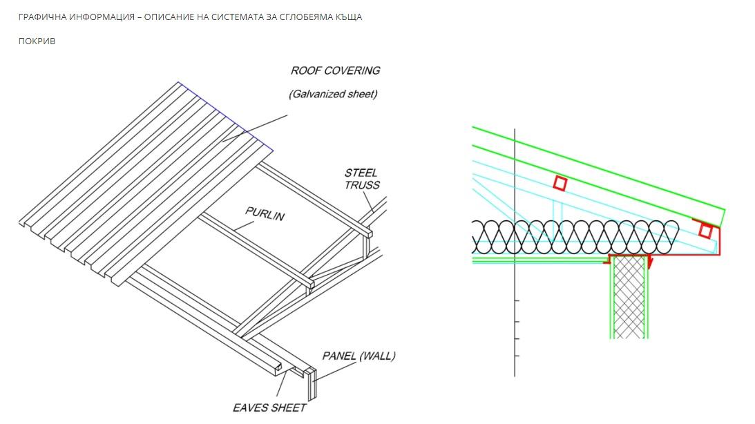 Сглобяеми къщи покрив